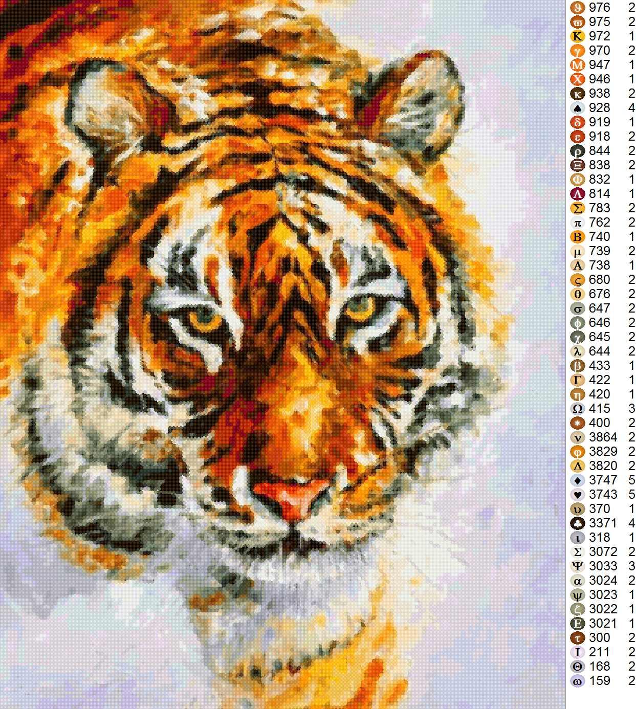 Как изграфии сделать картину-раскраску по номерам